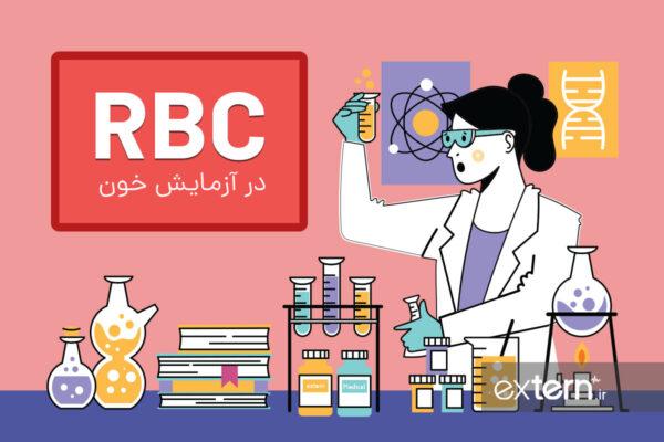 RBC یا گلبول قرمز خون در آزمایش خون