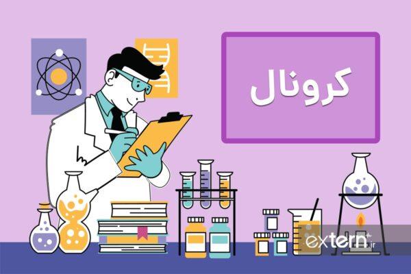 معنی صفحه کرونال در پزشکی و آناتومی چیست؟